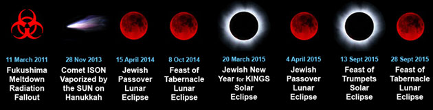 2014-2015 Jewish Comet & Tetrad Red Blood Moon Eclipses