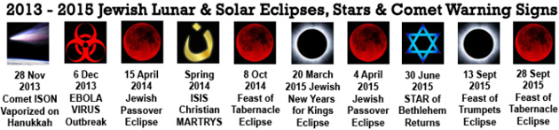 2013 - 2015 Jewish Blood Moon Eclipses and Coment Warning Signs