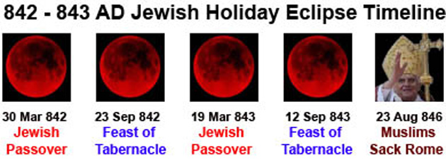 842 - 843 AD Jewish Holiday Eclipse Timeline