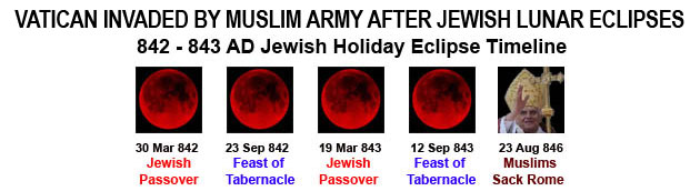 Vatican Invaded by Muslim Army After Jewish Lunar Eclipses
